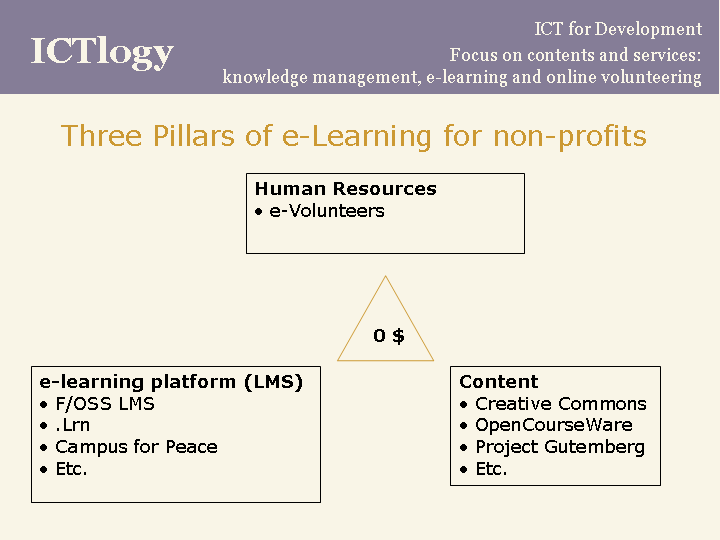 Three Pillars of e-Learning for nonprofits