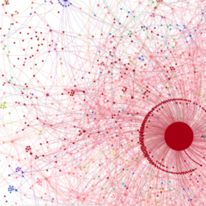 A visualization of the network of decidim.barcelona